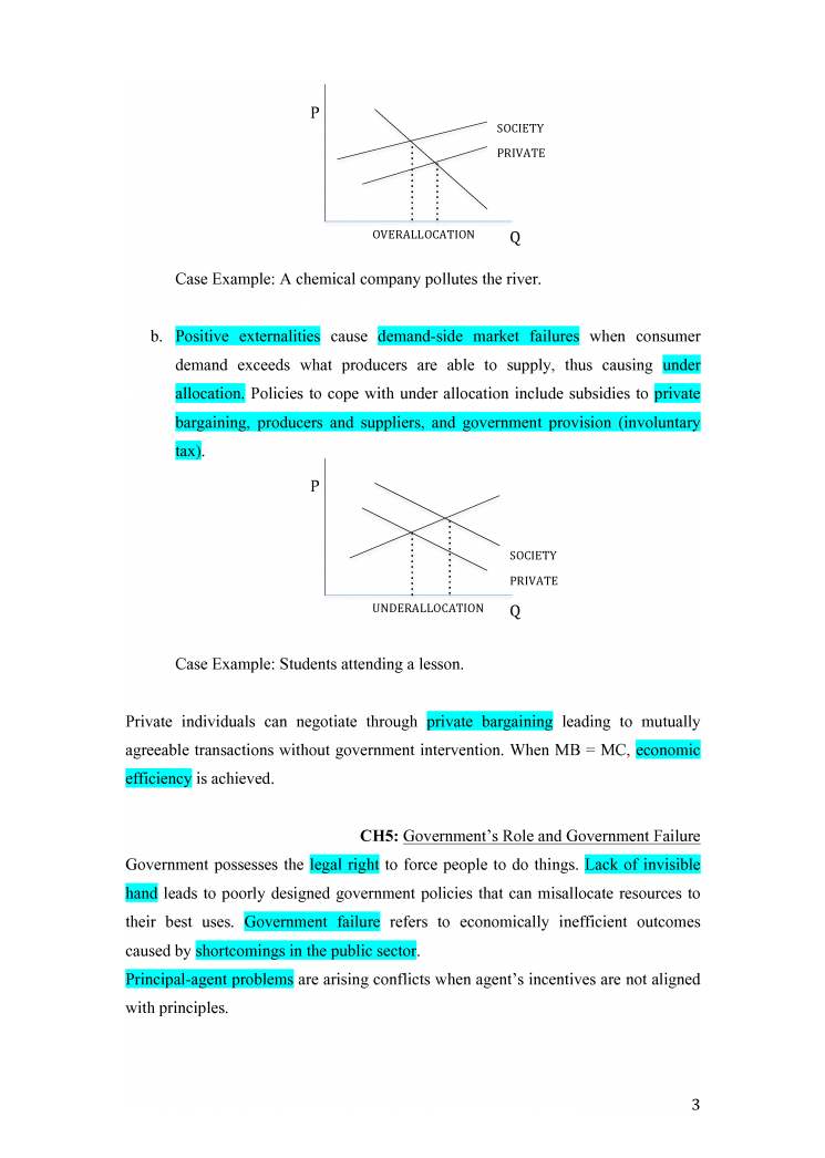 Ibms Block1 Economics Part2 Reviewer International Business And
