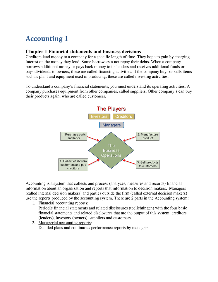 executive summary of financial accounting Executive summary guide to the global management accounting principles a combination of accounting and financial expertise, business understanding and analytical skills and appropriate business experience means that management.